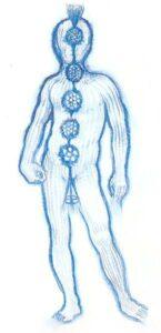 lidské body aury