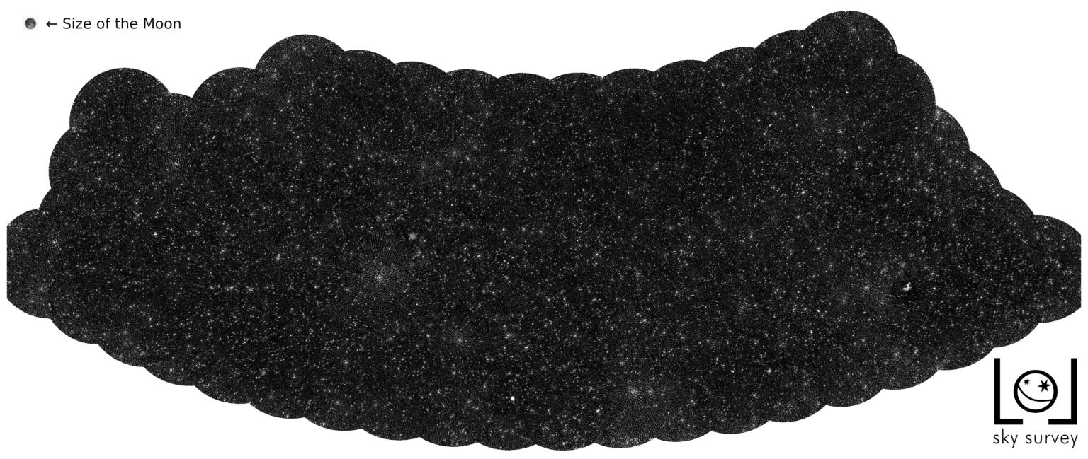 Sky map showing 25,000 supermassive black holes. Each white dot is a supermassive black hole in its own galaxy. Credit: LOFAR/LOL Survey